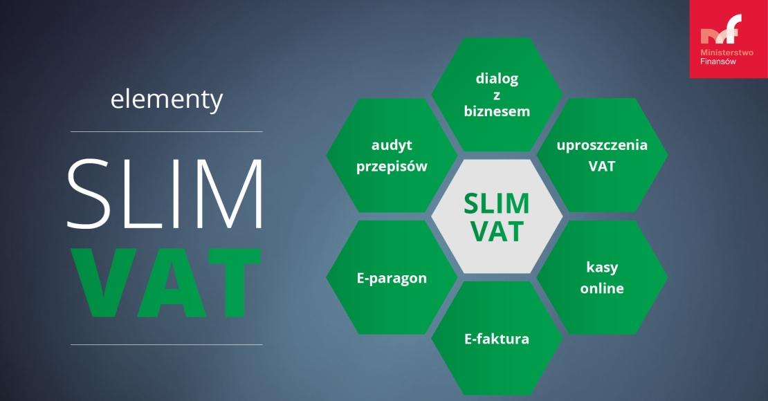 Nowelizacja ustawy o podatku od towarów i usług podpisana przez prezydenta. SLIM VAT uprości rozliczenia (film)