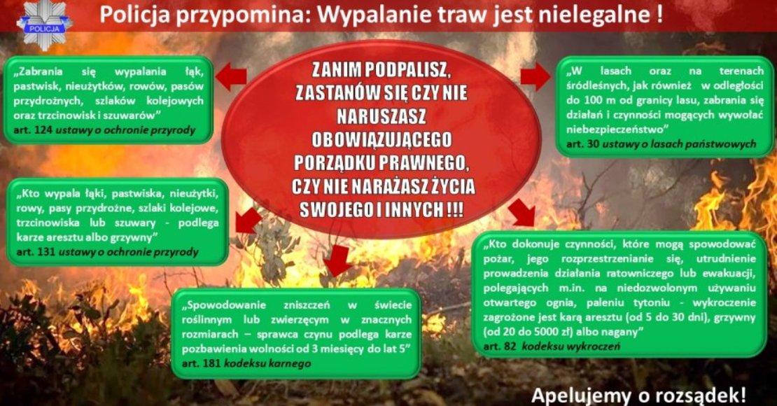 Policja ostrzega – Wypalanie traw jest niebezpieczne i niedozwolone!