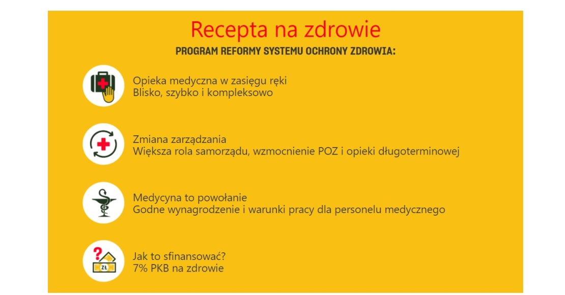 Recepta na zdrowie - reforma systemu ochrony zdrowia wg Szymona Hołowni